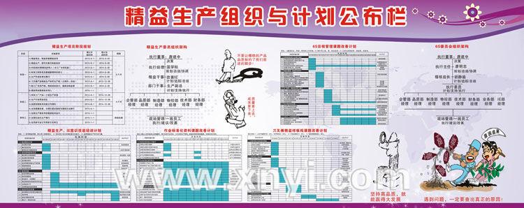 精益生产车间宣传栏-(xc4类)