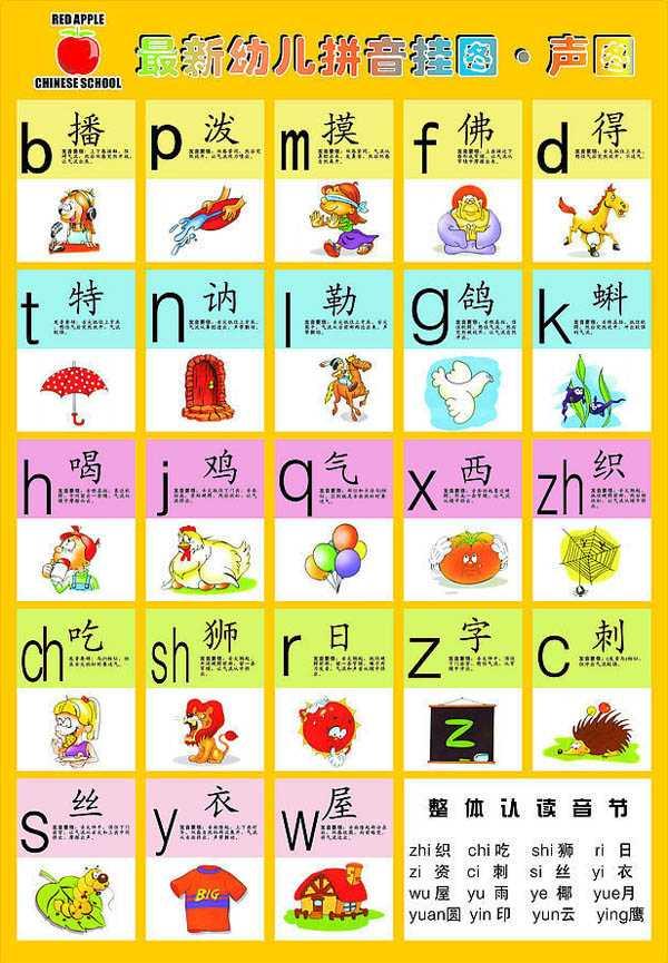 FH01 最新幼儿拼音挂图-声图