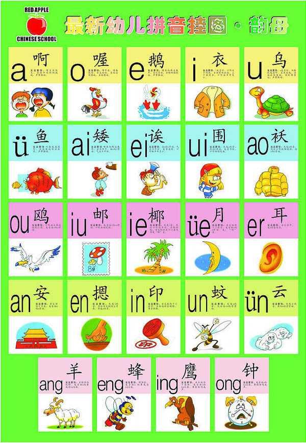 汉语拼音字母表图; 幼儿汉语拼音字母表幼儿拼音字母