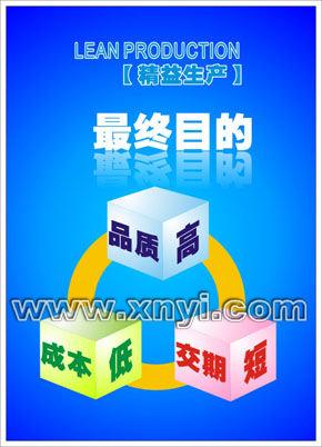 精益生产最终目的:品质高、交期短、成本低。