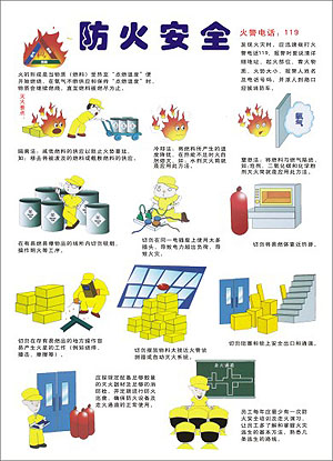 消防安全防火知识挂图内容|消防安全防火知识挂图版面设计