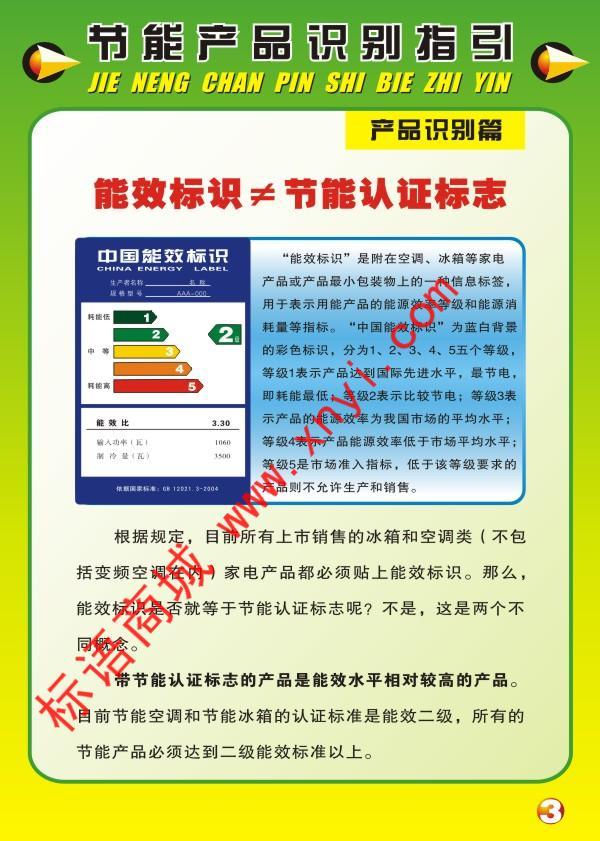 节能产品识别指引挂图