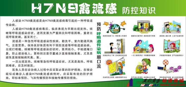 H7N9禽流感展板