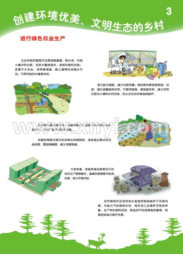 生态文明乡村建设挂图