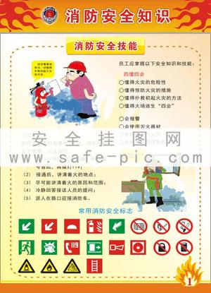 消防安全知识挂图