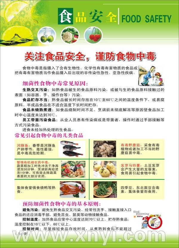 食品安全挂图_(y4类),食品安全知识挂图