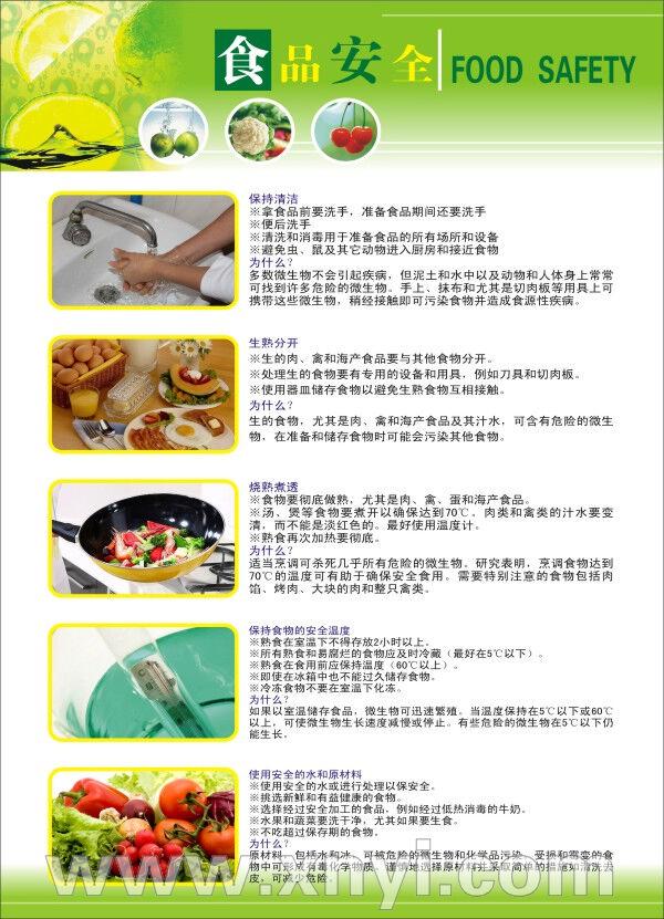 食品安全挂图