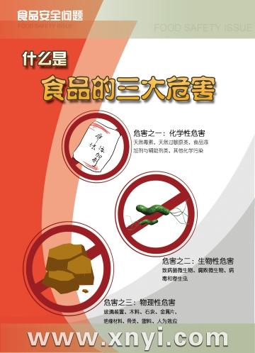 食品安全问题挂图