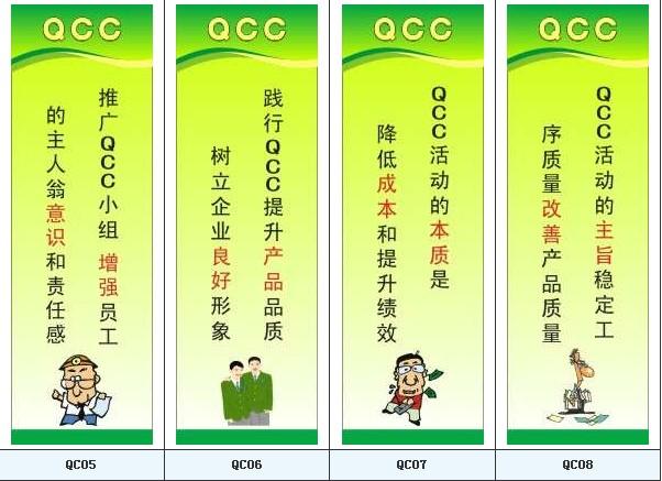 如何推行品管圈活动qcc答:转载以下资料供参考品管圈(qcc)活动步骤一