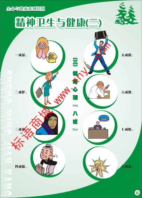 生命与健康系列挂图