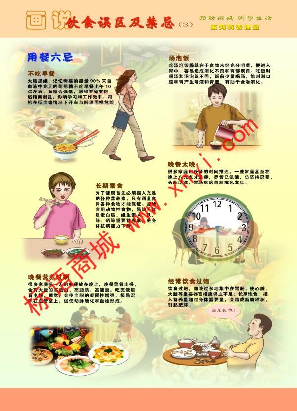 饮食误区及禁忌挂图