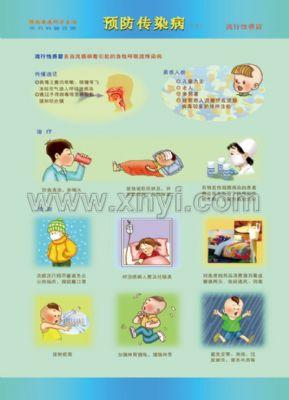 预防传染病挂图知识_(YL类),流行性感冒预防,流薇性感激情瑟安妮海图片